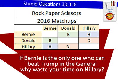SQ 30358 Rock Paper Scissors 2016.fw